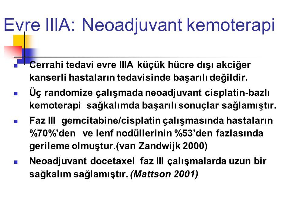 Evre IIIA: Neoadjuvant kemoterapi Cerrahi tedavi evre IIIA küçük hücre dışı akciğer kanserli hastaların tedavisinde başarılı değildir.