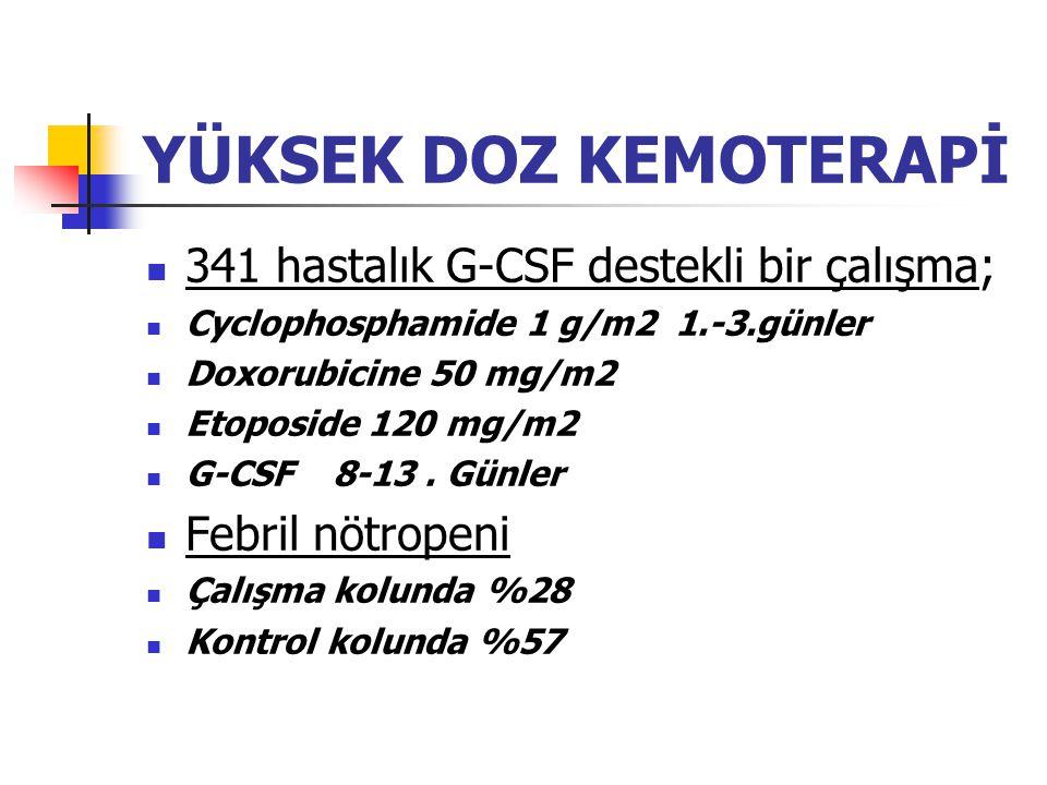 YÜKSEK DOZ KEMOTERAPİ 341 hastalık G-CSF destekli bir çalışma; Cyclophosphamide 1 g/m2 1.-3.günler Doxorubicine 50 mg/m2 Etoposide 120 mg/m2 G-CSF 8-13.