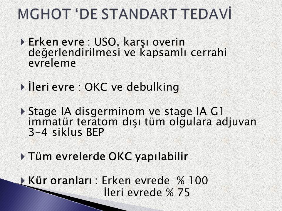  Erken evre : USO, karşı overin değerlendirilmesi ve kapsamlı cerrahi evreleme  İleri evre : OKC ve debulking  Stage IA disgerminom ve stage IA G1