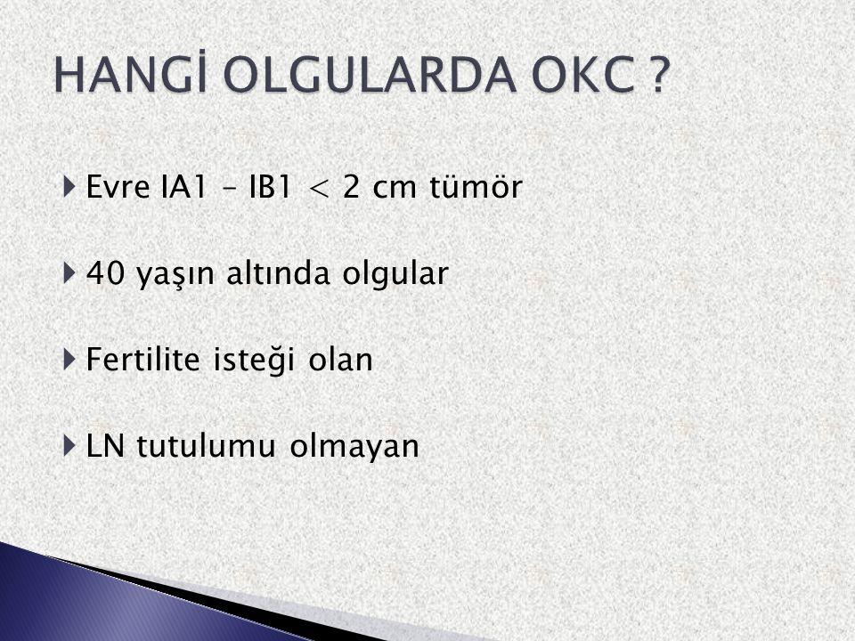  Evre IA1 – IB1 < 2 cm tümör  40 yaşın altında olgular  Fertilite isteği olan  LN tutulumu olmayan