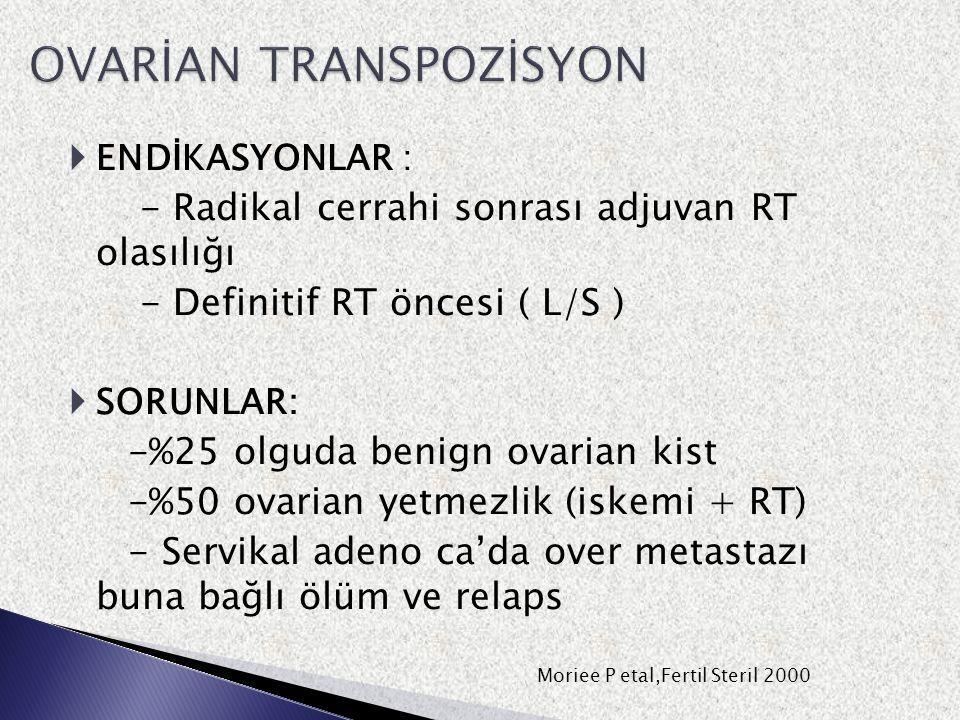  ENDİKASYONLAR : - Radikal cerrahi sonrası adjuvan RT olasılığı - Definitif RT öncesi ( L/S )  SORUNLAR: -%25 olguda benign ovarian kist -%50 ovaria