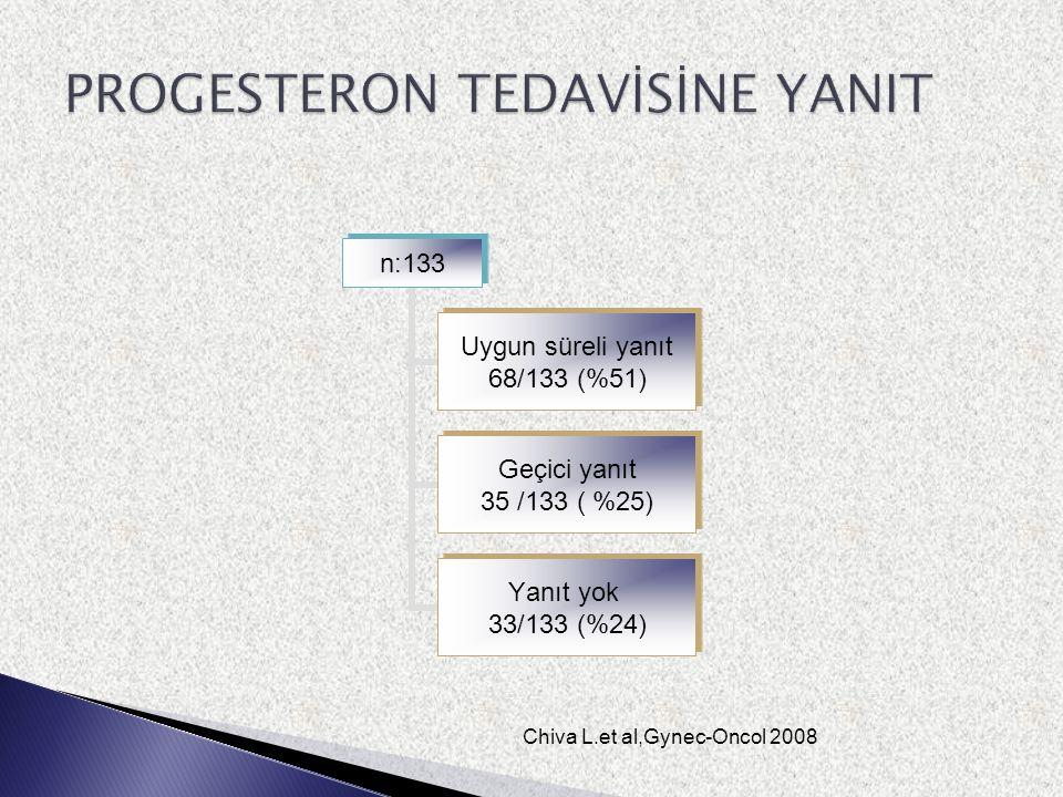 n:133 Uygun süreli yanıt 68/133 (%51) Geçici yanıt 35 /133 ( %25) Yanıt yok 33/133 (%24) Chiva L.et al,Gynec-Oncol 2008