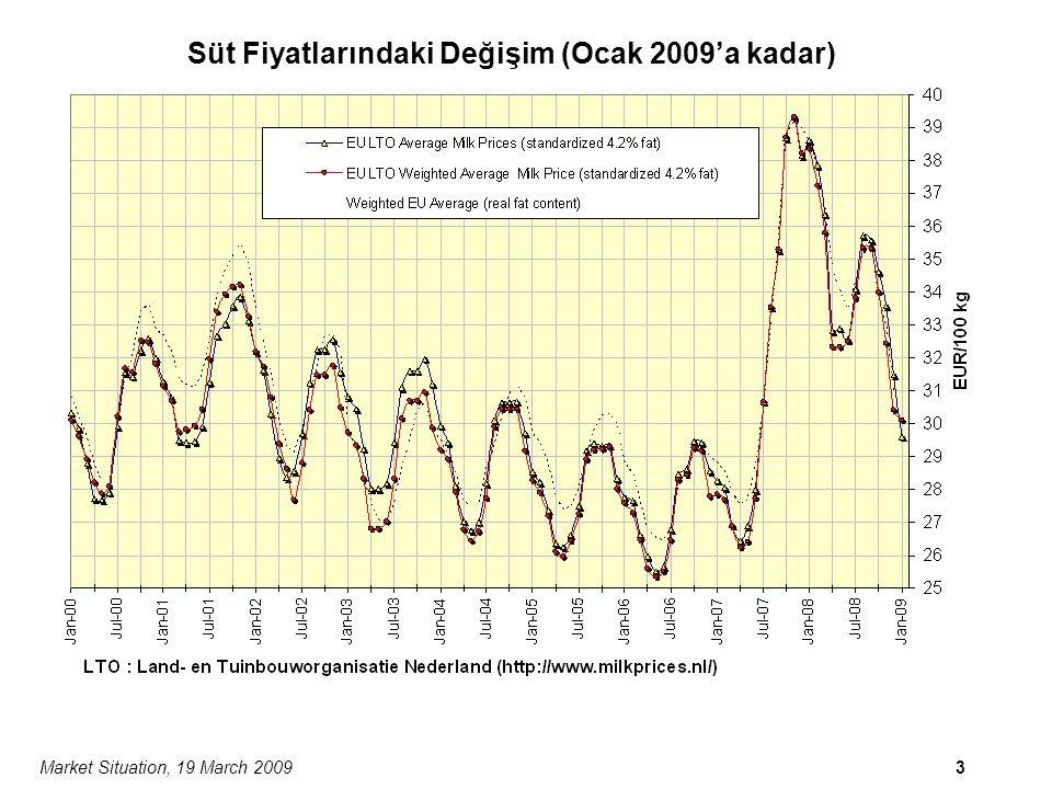Market Situation, 19 March 20094 Aylık AB-15/25 Yağsız Süttozu Fiyatları