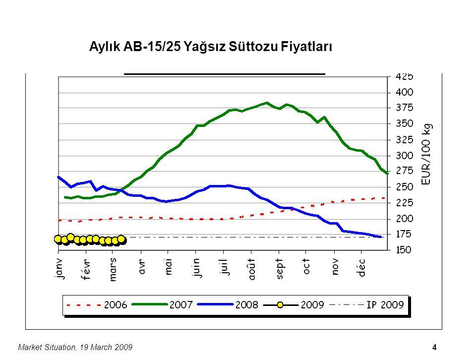 Market Situation, 19 March 200915 Yağsız Süttozunun AB/ABD/Okyanusya Kotasyonları ABD Doları/ton