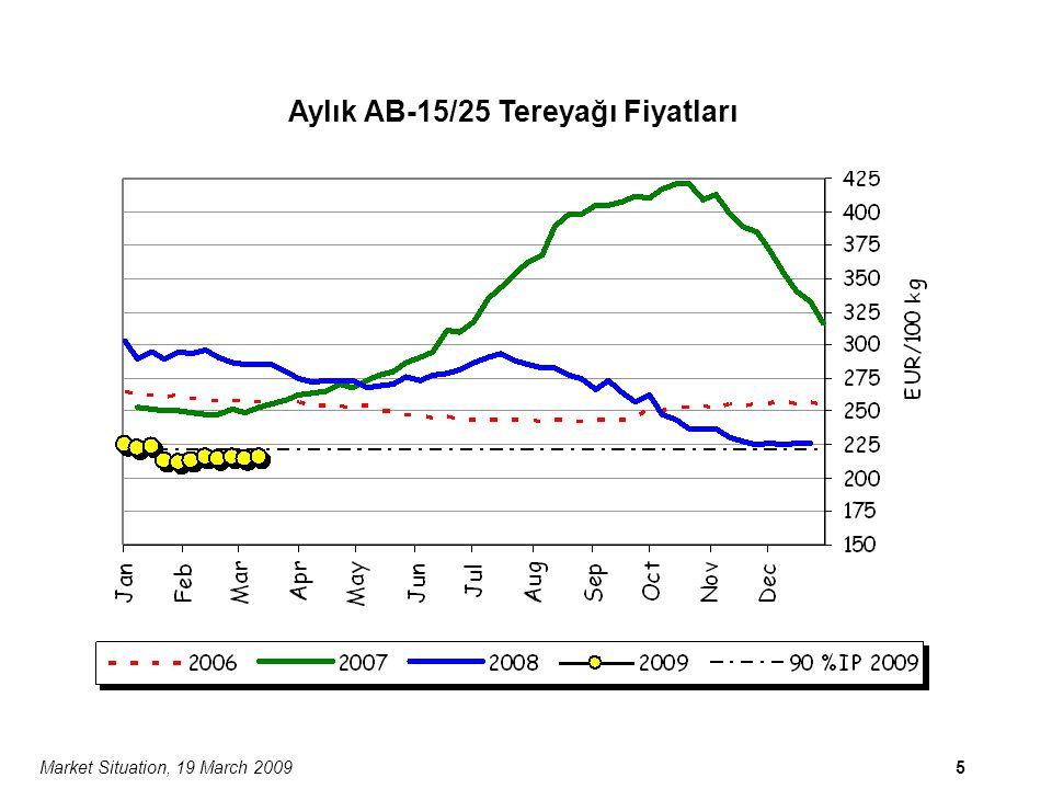 Market Situation, 19 March 200916 ABD Doları/ton Tam Yağlı Süttozunun AB/ABD/Okyanusya Kotasyonları