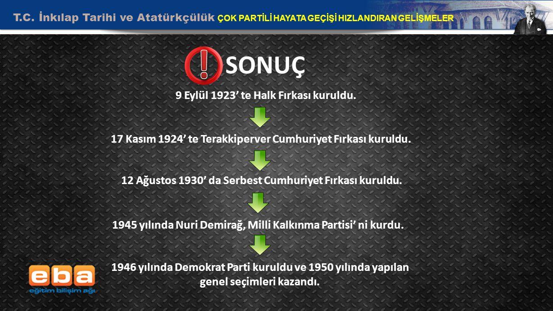 T.C. İnkılap Tarihi ve Atatürkçülük ÇOK PARTİLİ HAYATA GEÇİŞİ HIZLANDIRAN GELİŞMELER 11 SONUÇ 9 Eylül 1923' te Halk Fırkası kuruldu. 17 Kasım 1924' te