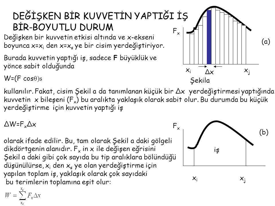 DEĞİŞKEN BİR KUVVETİN YAPTIĞI İŞ BİR-BOYUTLU DURUM Değişken bir kuvvetin etkisi altında ve x-ekseni boyunca x=x i den x=x s ye bir cisim yerdeğiştiriyor.