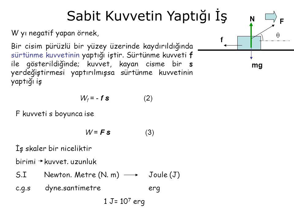 Sabit Kuvvetin Yaptığı İş W yı negatif yapan örnek, Bir cisim pürüzlü bir yüzey üzerinde kaydırıldığında sürtünme kuvvetinin yaptığı iştir. Sürtünme k
