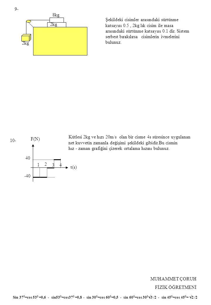 MUHAMMET ÇORUH FİZİK ÖĞRETMENİ Sin 37 0 =cos 53 0 =0,6 - sin53 0 =cos37 0 =0,8 - sin 30 0 =cos 60 0 =0,5 - sin 60 0 =cos 30 0  3 /2 - sin 45 0 =cos 45 0 =  2 /2 10- 9- 8kg 2kg Şekildeki cisimler arasındaki sürtünme katsayısı 0.5, 2kg lık cisim ile masa arasındaki sürtünme katsayısı 0.1 dir.