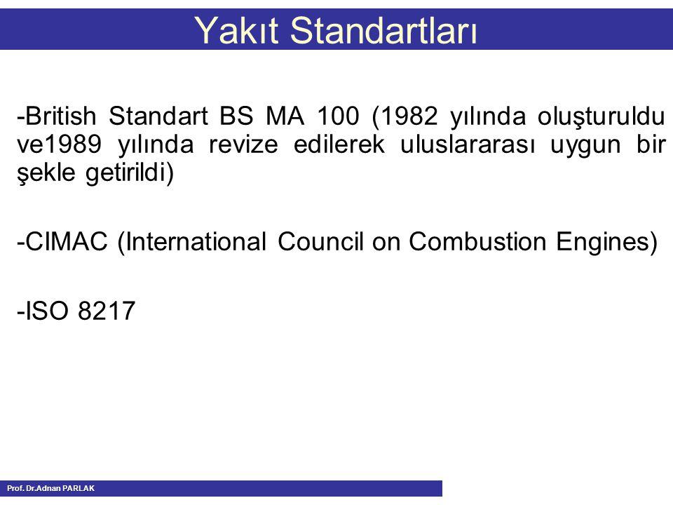 Yakıt Standartları -British Standart BS MA 100 (1982 yılında oluşturuldu ve1989 yılında revize edilerek uluslararası uygun bir şekle getirildi) -CIMAC (International Council on Combustion Engines) -ISO 8217 Prof.