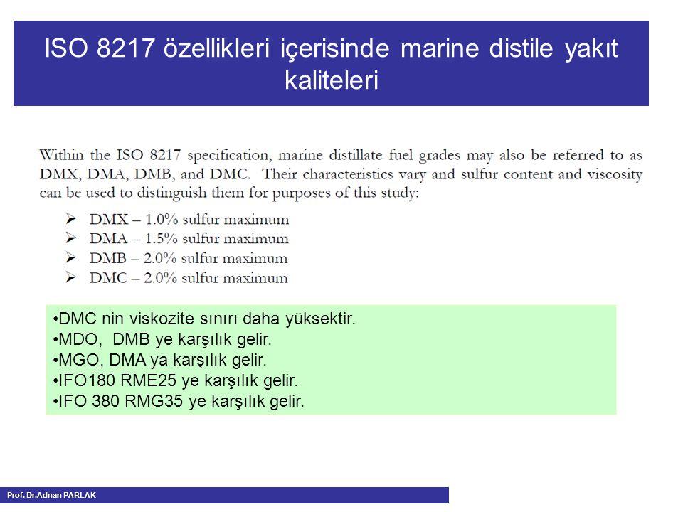 ISO 8217 özellikleri içerisinde marine distile yakıt kaliteleri DMC nin viskozite sınırı daha yüksektir. MDO, DMB ye karşılık gelir. MGO, DMA ya karşı