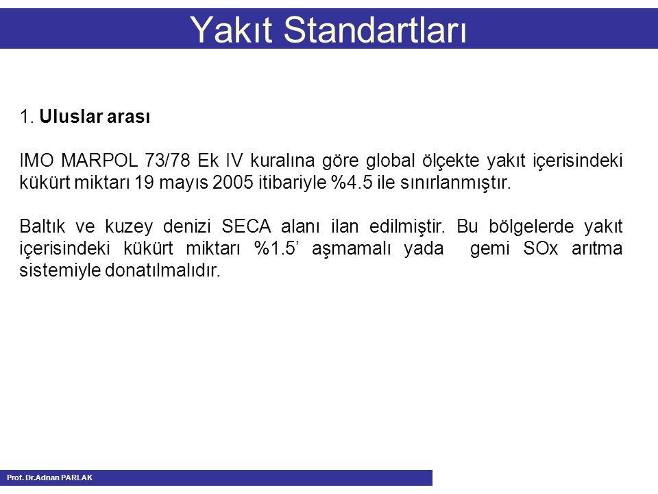 Yakıt Standartları Prof. Dr.Adnan PARLAK 1. Uluslar arası IMO MARPOL 73/78 Ek IV kuralına göre global ölçekte yakıt içerisindeki kükürt miktarı 19 may