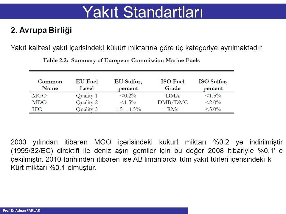 Yakıt Standartları Prof. Dr.Adnan PARLAK 2. Avrupa Birliği Yakıt kalitesi yakıt içerisindeki kükürt miktarına göre üç kategoriye ayrılmaktadır. 2000 y