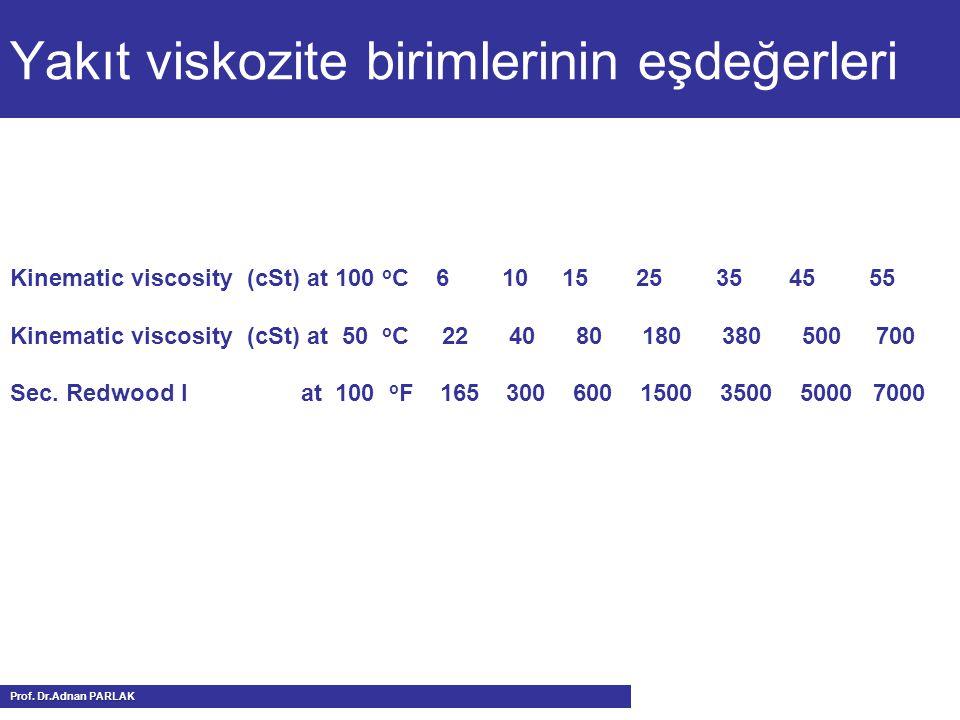 Yakıt viskozite birimlerinin eşdeğerleri Kinematic viscosity (cSt) at 100 o C 6 10 15 25 35 45 55 Kinematic viscosity (cSt) at 50 o C 22 40 80 180 380