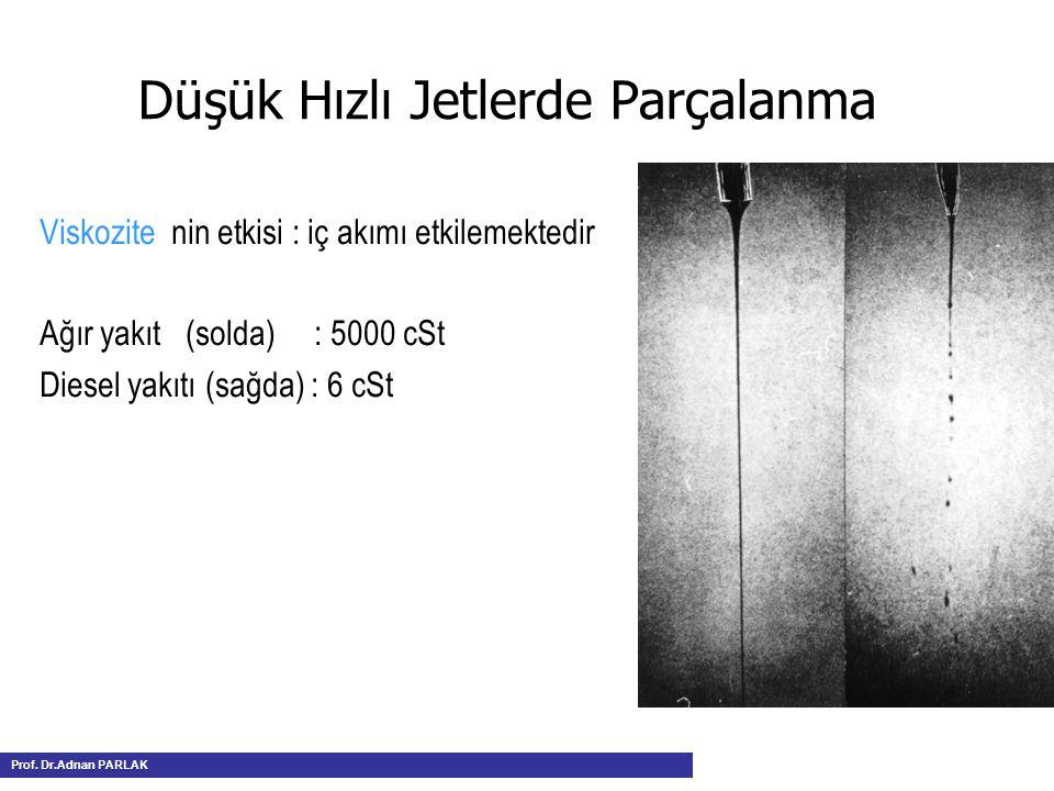 Düşük Hızlı Jetlerde Parçalanma Viskozite nin etkisi : iç akımı etkilemektedir Ağır yakıt (solda) : 5000 cSt Diesel yakıtı (sağda) : 6 cSt Prof.
