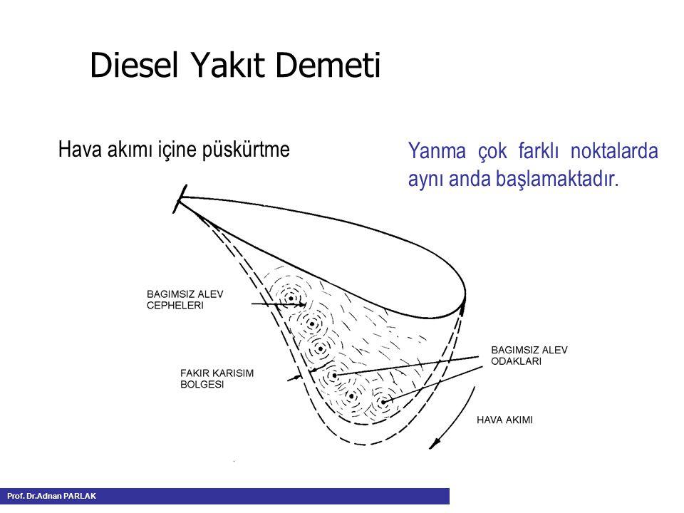 Diesel Yakıt Demeti Hava akımı içine püskürtme Yanma çok farklı noktalarda aynı anda başlamaktadır. Prof. Dr.Adnan PARLAK
