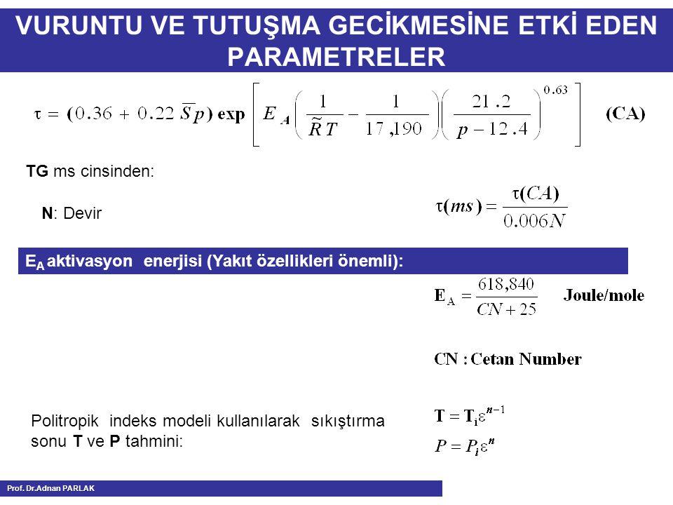 E A aktivasyon enerjisi (Yakıt özellikleri önemli): TG ms cinsinden: Politropik indeks modeli kullanılarak sıkıştırma sonu T ve P tahmini: N: Devir VURUNTU VE TUTUŞMA GECİKMESİNE ETKİ EDEN PARAMETRELER Prof.