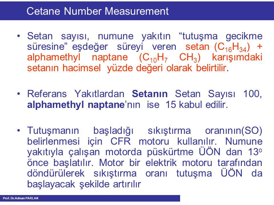 """Cetane Number Measurement Setan sayısı, numune yakıtın """"tutuşma gecikme süresine"""" eşdeğer süreyi veren setan (C 16 H 34 ) + alphamethyl naptane (C 10"""