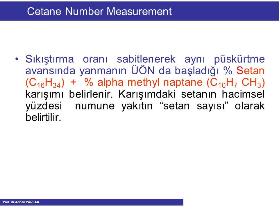 Cetane Number Measurement Sıkıştırma oranı sabitlenerek aynı püskürtme avansında yanmanın ÜÖN da başladığı % Setan (C 16 H 34 ) + % alpha methyl naptane (C 10 H 7 CH 3 ) karışımı belirlenir.