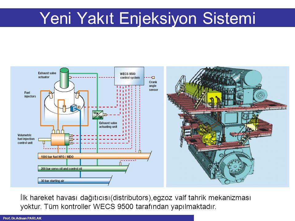 Yeni Yakıt Enjeksiyon Sistemi İlk hareket havası dağıtıcısı(distributors),egzoz valf tahrik mekanizması yoktur. Tüm kontroller WECS 9500 tarafından ya