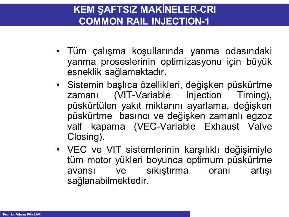 KEM ŞAFTSIZ MAKİNELER-CRI COMMON RAIL INJECTION-1 Tüm çalışma koşullarında yanma odasındaki yanma proseslerinin optimizasyonu için büyük esneklik sağl