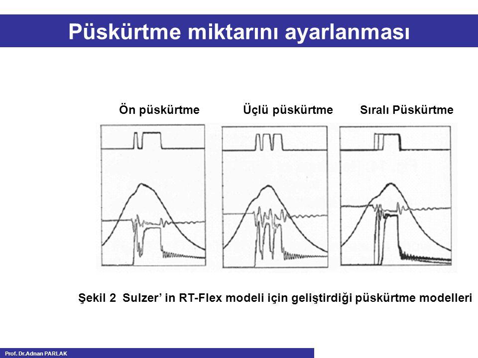 Püskürtme miktarını ayarlanması Ön püskürtme Üçlü püskürtme Sıralı Püskürtme Şekil 2 Sulzer' in RT-Flex modeli için geliştirdiği püskürtme modelleri Prof.