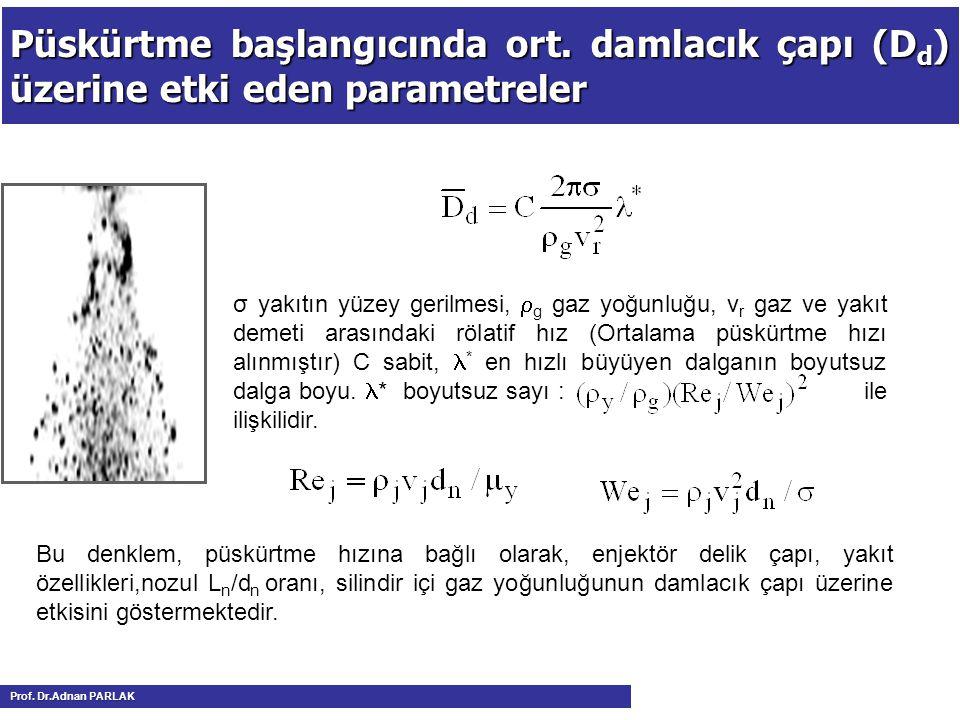 Püskürtme başlangıcında ort. damlacık çapı (D d ) üzerine etki eden parametreler σ yakıtın yüzey gerilmesi,  g gaz yoğunluğu, v r gaz ve yakıt demeti