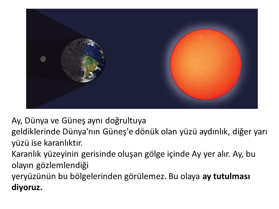 Ay, Dünya ve Güneş aynı doğrultuya geldiklerinde Dünya'nın Güneş'e dönük olan yüzü aydınlık, diğer yarı yüzü ise karanlıktır. Karanlık yüzeyinin geris