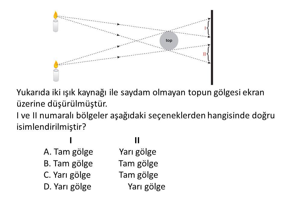Yukarıda iki ışık kaynağı ile saydam olmayan topun gölgesi ekran üzerine düşürülmüştür. I ve II numaralı bölgeler aşağıdaki seçeneklerden hangisinde d