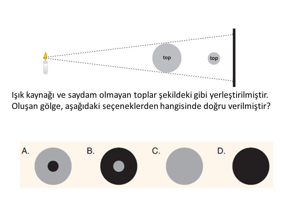 Işık kaynağı ve saydam olmayan toplar şekildeki gibi yerleştirilmiştir. Oluşan gölge, aşağıdaki seçeneklerden hangisinde doğru verilmiştir?