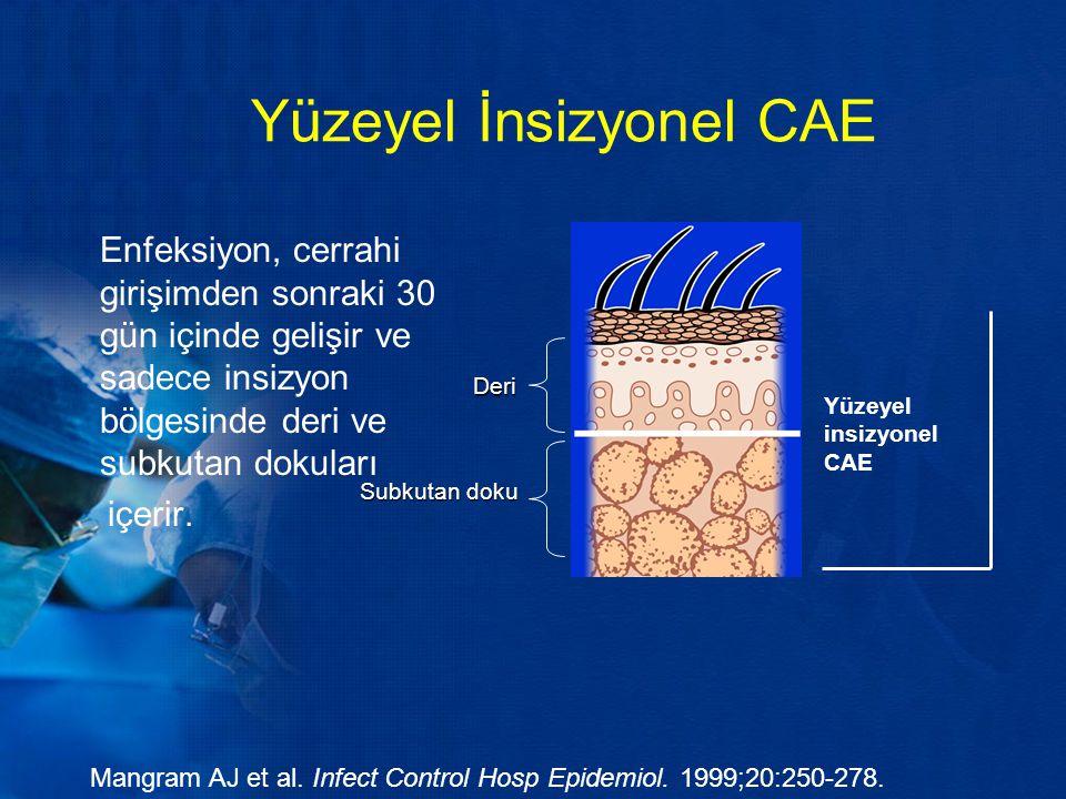 Yüzeyel İnsizyonel CAE Enfeksiyon, cerrahi girişimden sonraki 30 gün içinde gelişir ve sadece insizyon bölgesinde deri ve subkutan dokuları içerir. Ma