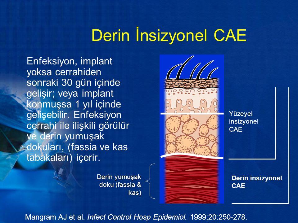 Derin İnsizyonel CAE Enfeksiyon, implant yoksa cerrahiden sonraki 30 gün içinde gelişir; veya implant konmuşsa 1 yıl içinde gelişebilir. Enfeksiyon ce