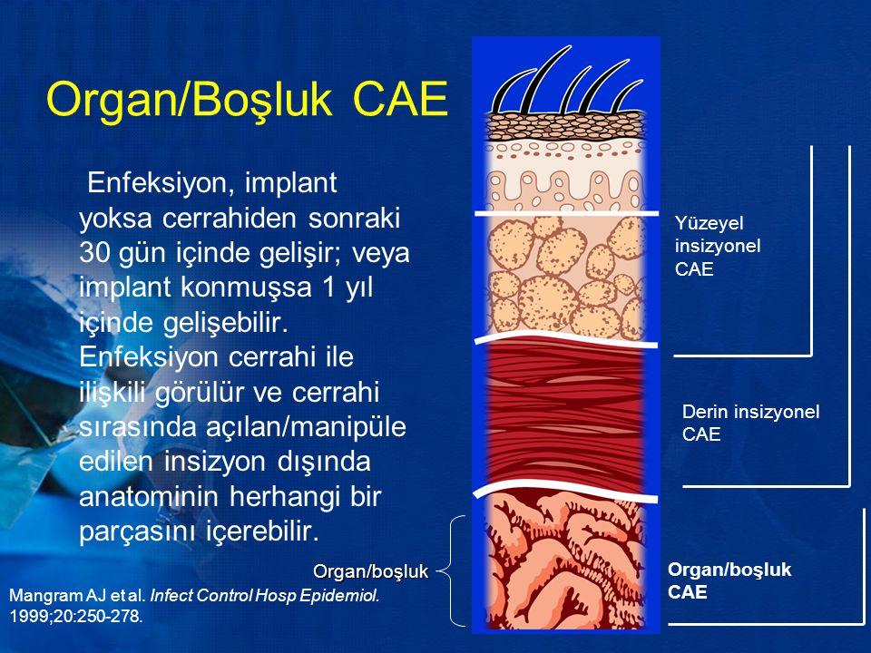 Organ/Boşluk CAE Enfeksiyon, implant yoksa cerrahiden sonraki 30 gün içinde gelişir; veya implant konmuşsa 1 yıl içinde gelişebilir. Enfeksiyon cerrah