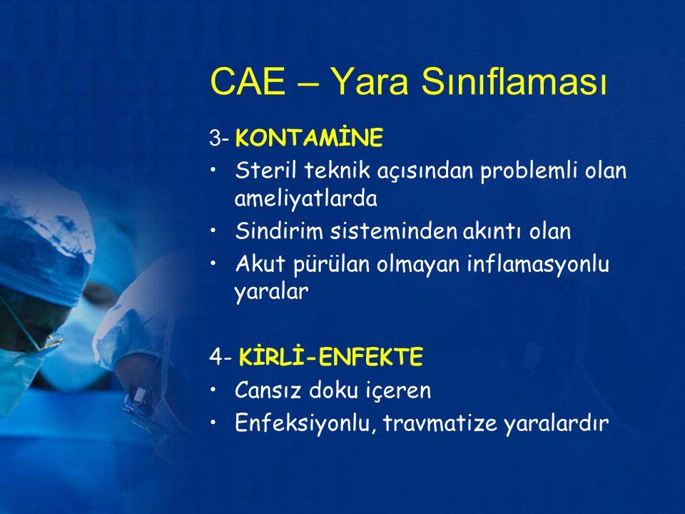 CAE – Yara Sınıflaması 3- KONTAMİNE Steril teknik açısından problemli olan ameliyatlarda Sindirim sisteminden akıntı olan Akut pürülan olmayan inflama