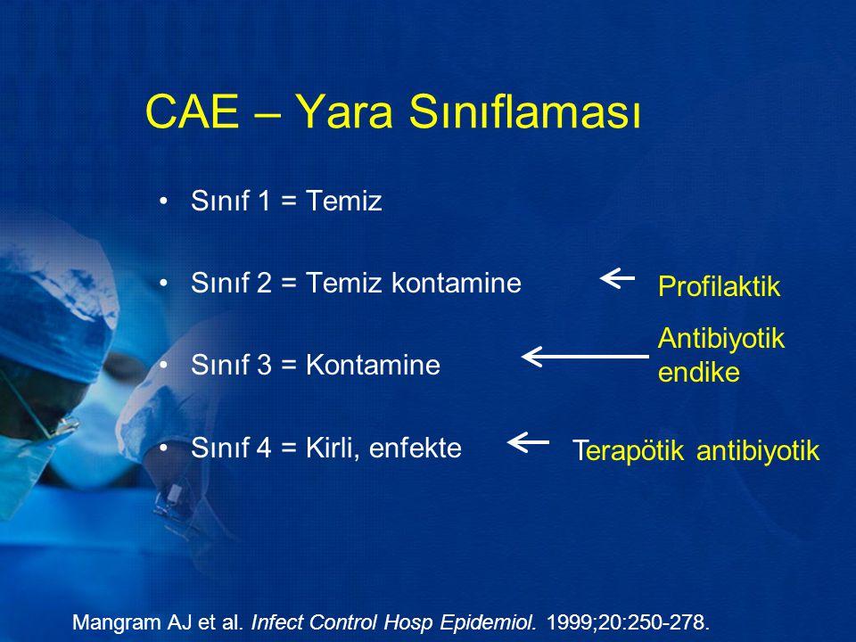 CAE – Yara Sınıflaması Sınıf 1 = Temiz Sınıf 2 = Temiz kontamine Sınıf 3 = Kontamine Sınıf 4 = Kirli, enfekte Mangram AJ et al. Infect Control Hosp Ep