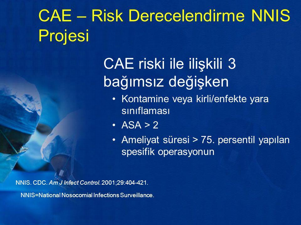 CAE – Risk Derecelendirme NNIS Projesi CAE riski ile ilişkili 3 bağımsız değişken Kontamine veya kirli/enfekte yara sınıflaması ASA > 2 Ameliyat süres