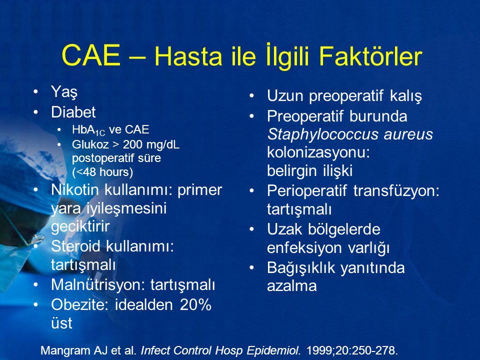 CAE – Hasta ile İlgili Faktörler Yaş Diabet HbA 1C ve CAE Glukoz > 200 mg/dL postoperatif süre (<48 hours) Nikotin kullanımı: primer yara iyileşmesini