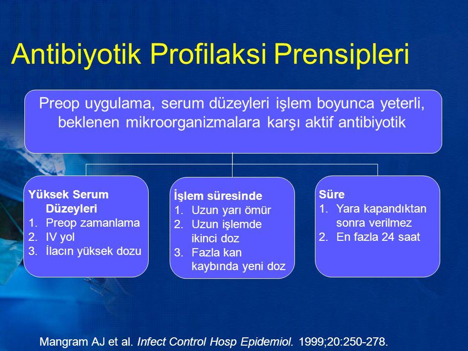 Antibiyotik Profilaksi Prensipleri Mangram AJ et al. Infect Control Hosp Epidemiol. 1999;20:250-278. Preop uygulama, serum düzeyleri işlem boyunca yet