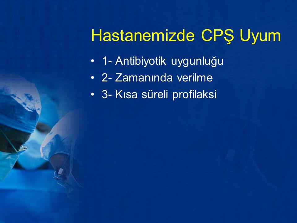 Hastanemizde CPŞ Uyum 1- Antibiyotik uygunluğu 2- Zamanında verilme 3- Kısa süreli profilaksi