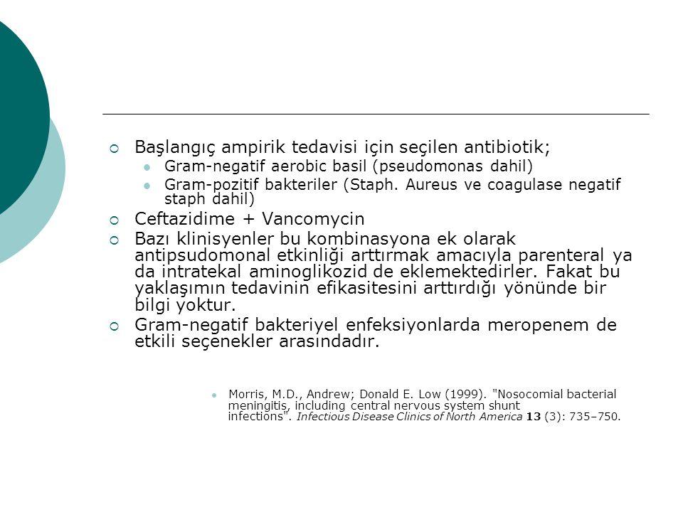  Başlangıç ampirik tedavisi için seçilen antibiotik; Gram-negatif aerobic basil (pseudomonas dahil) Gram-pozitif bakteriler (Staph.
