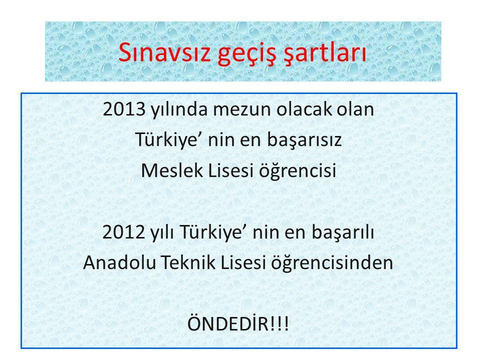 Sınavsız geçiş şartları 2013 yılında mezun olacak olan Türkiye' nin en başarısız Meslek Lisesi öğrencisi 2012 yılı Türkiye' nin en başarılı Anadolu Te