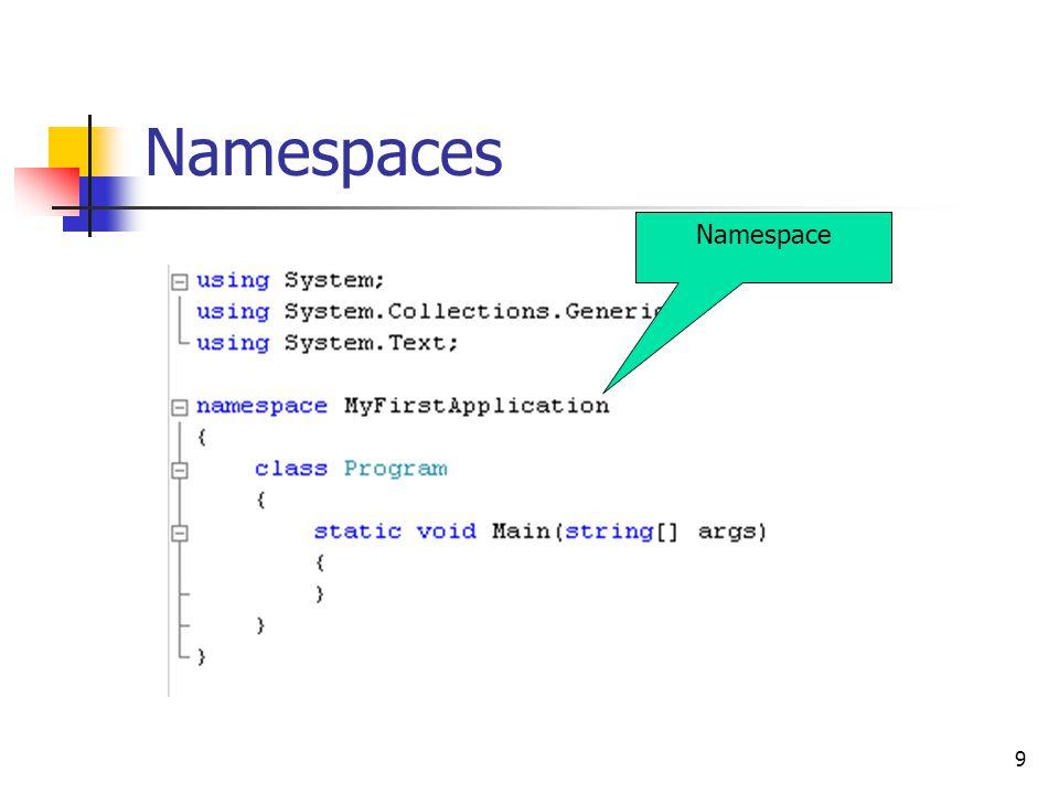 9 Namespaces Namespace