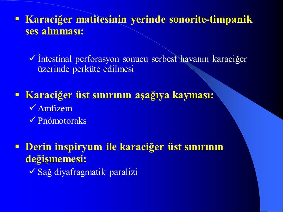 Karaciğer üst sınırının yukarıya kayması  Hepatomegali  Subfrenik apse  Sağ diyafragma paralizisi  Sağ alt lob pnömonisi  Sağ plörezi  Sağ akciğ