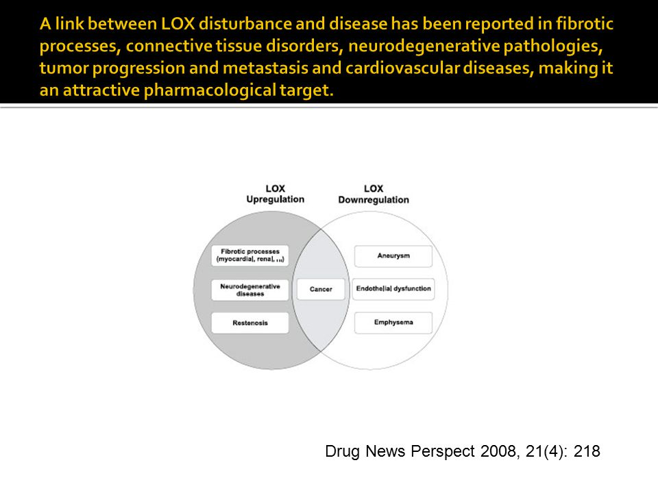 Drug News Perspect 2008, 21(4): 218