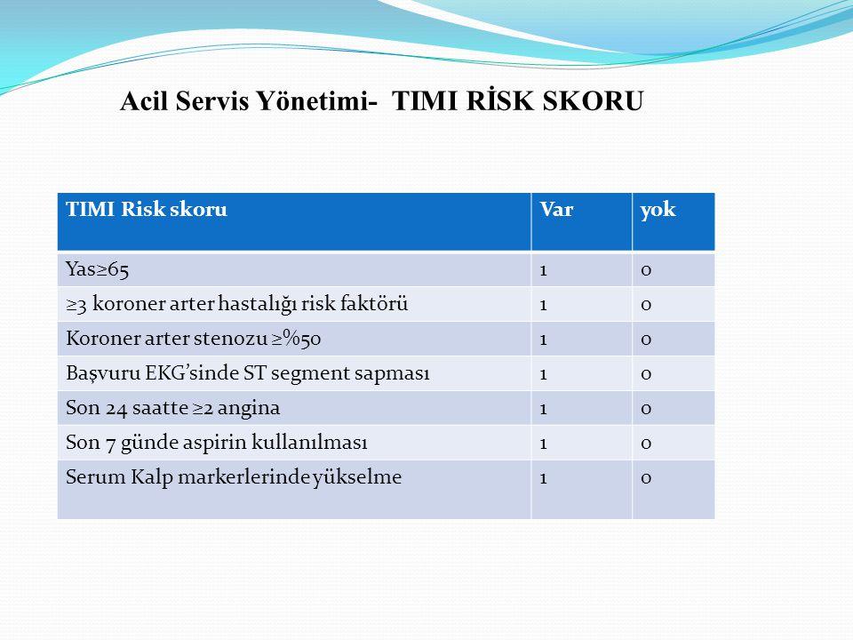 TIMI Risk skoruVaryok Yas≥6510 ≥3 koroner arter hastalığı risk faktörü10 Koroner arter stenozu ≥%5010 Başvuru EKG'sinde ST segment sapması10 Son 24 sa