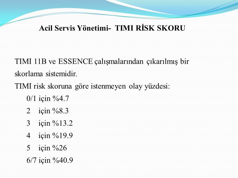TIMI 11B ve ESSENCE çalışmalarından çıkarılmış bir skorlama sistemidir. TIMI risk skoruna göre istenmeyen olay yüzdesi: 0/1 için %4.7 2 için %8.3 3 iç