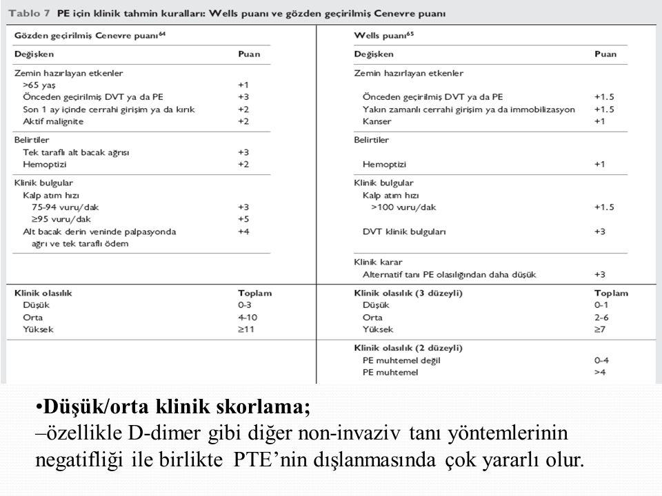 Düşük/orta klinik skorlama; –özellikle D-dimer gibi diğer non-invaziv tanı yöntemlerinin negatifliği ile birlikte PTE'nin dışlanmasında çok yararlı ol