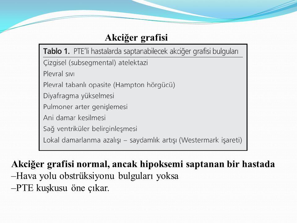 Akciğer grafisi Akciğer grafisi normal, ancak hipoksemi saptanan bir hastada –Hava yolu obstrüksiyonu bulguları yoksa –PTE kuşkusu öne çıkar.