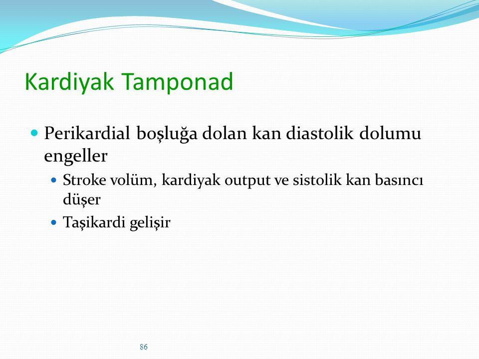 86 Kardiyak Tamponad Perikardial boşluğa dolan kan diastolik dolumu engeller Stroke volüm, kardiyak output ve sistolik kan basıncı düşer Taşikardi gel