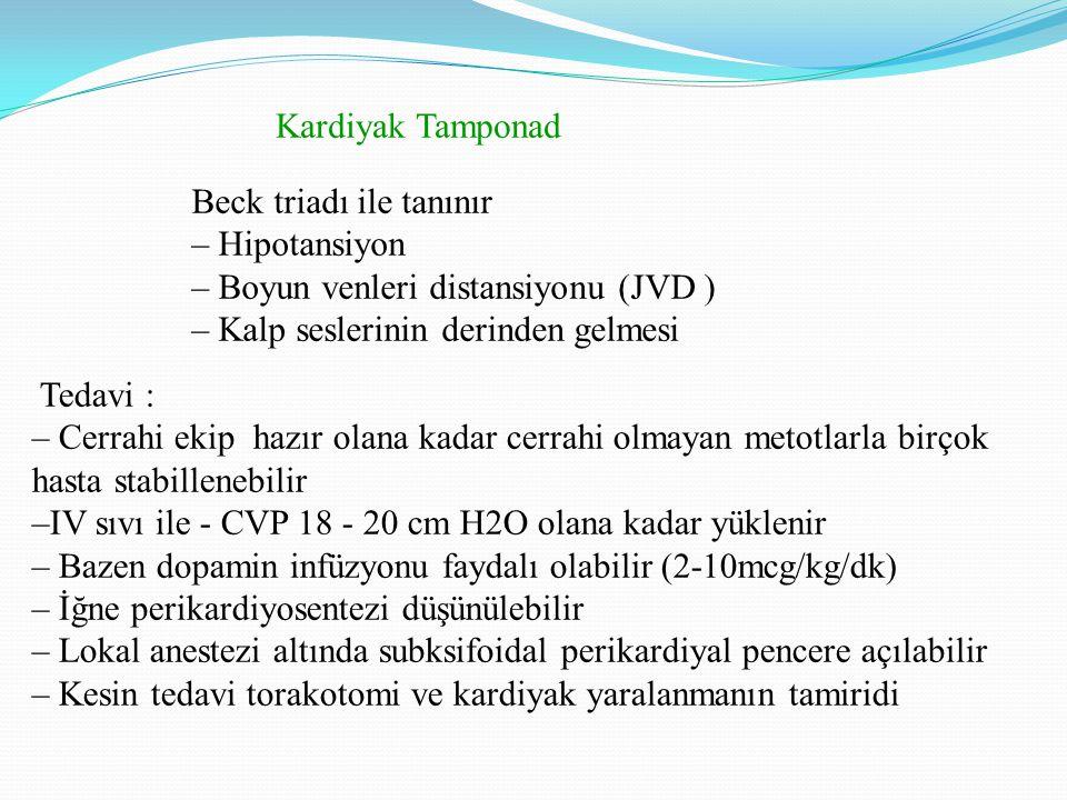 Beck triadı ile tanınır – Hipotansiyon – Boyun venleri distansiyonu (JVD ) – Kalp seslerinin derinden gelmesi Tedavi : – Cerrahi ekip hazır olana kada